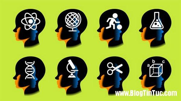 tri thong minh Sự thật về của những quan niệm sai lầm về trí thông minh mà ít ngươi biết