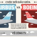 airbus-and-boeing